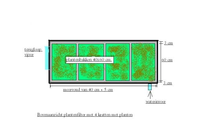 plantenfilter2(1)